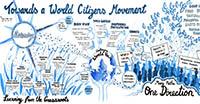 mouvement-citoyen-mondial